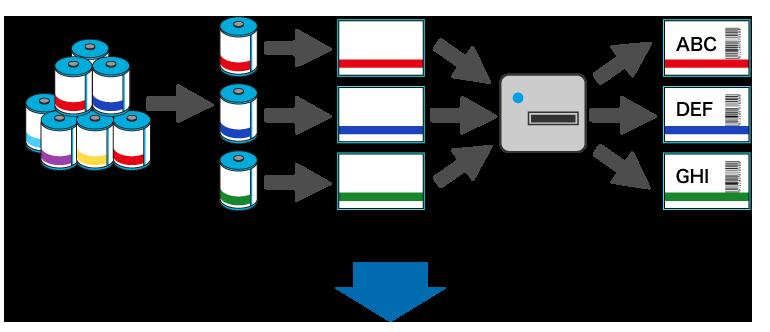 Предварительная печать + монохромный принтер