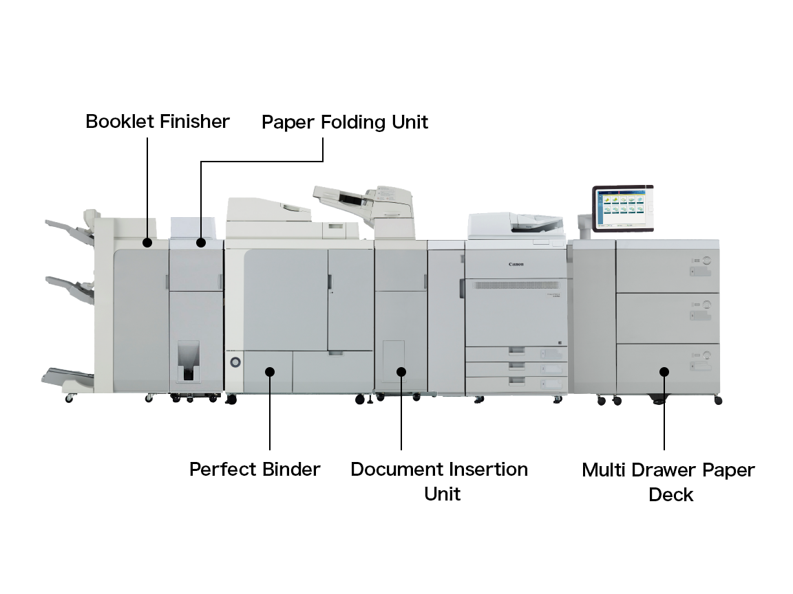 Office Multifunction Machines